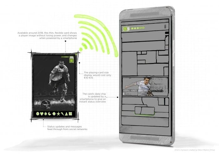 HTC The Future of Football Publicitates Attels 1