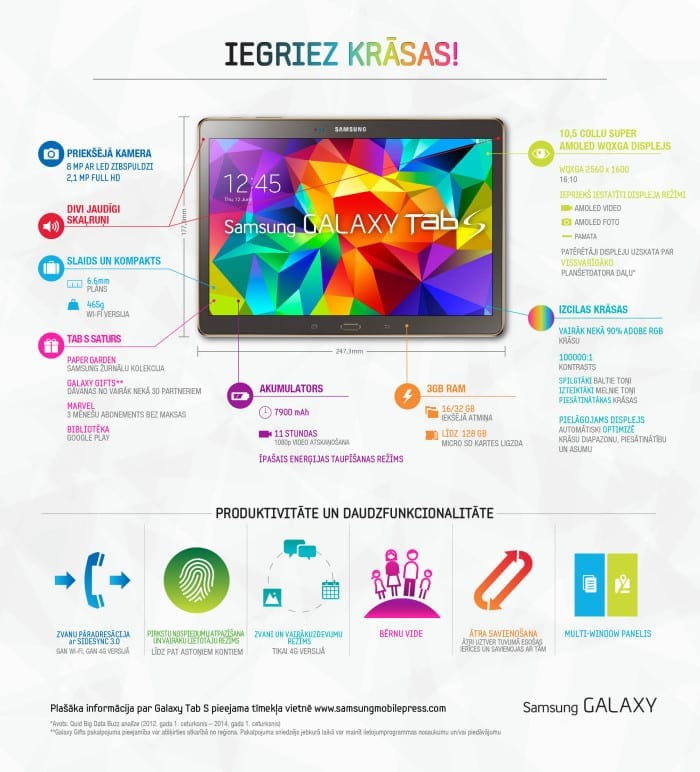 Final Galaxy Tab S InfographicLV