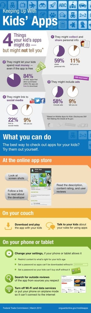 kids-apps-infographic